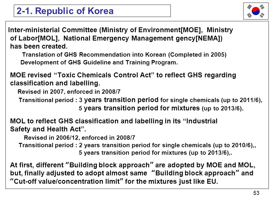2-1. Republic of Korea Inter-ministerial Committee (Ministry of Environment[MOE], Ministry.